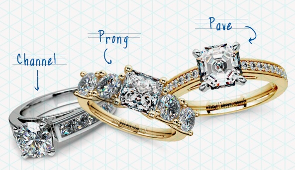 Popular Diamond Ring Settings