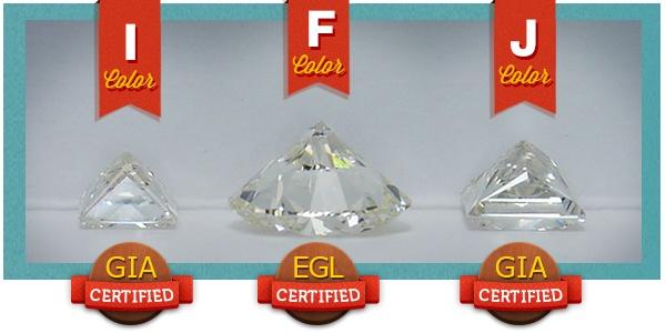 GIA vs EGL
