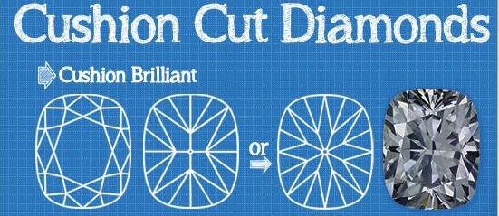 Cushion Brilliant vs. Cushion Modified Brilliant Diamonds