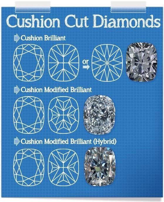 cushion modified vs brilliance vs hybrid diamond