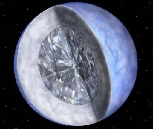 Lucy Diamond Star White Dwarf