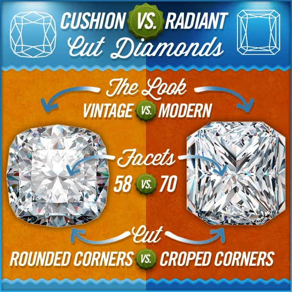 Radiant vs Cushion Cut Diamonds