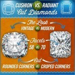 Cushion vs Radiant Cut Diamonds