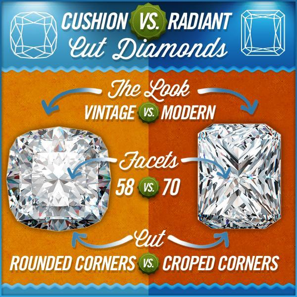 Cushion Cut Diamonds vs Radiant Cut Diamonds