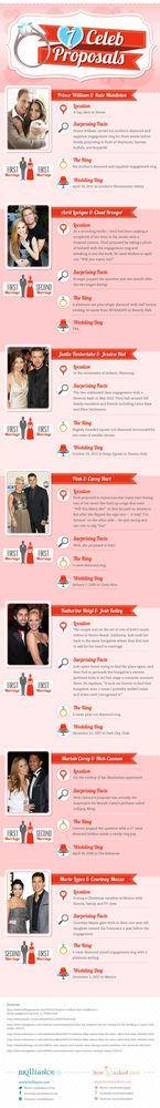 7-celebrity-proposals