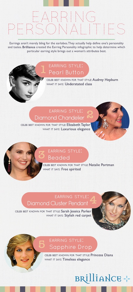 Earring Personality Infographic