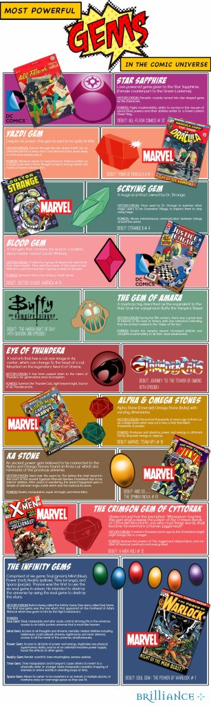 comic book gems infographic