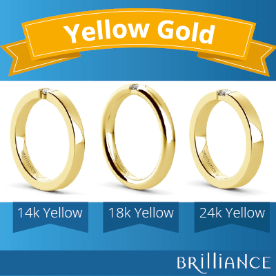 14k vs 18k yellow gold