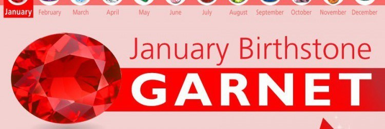 Garnet January Stone