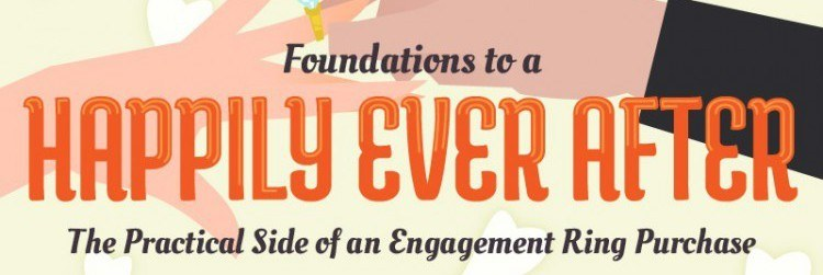 Foundations to a Happy Ever After