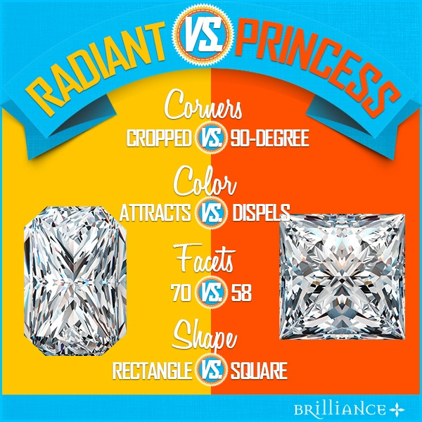 Radiant Vs. Princess