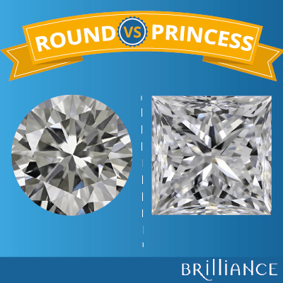Round Vs Princess