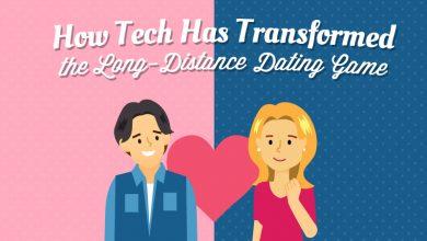 How Tech-01