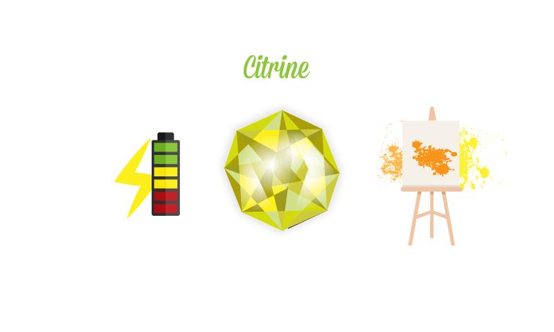 Citrine Birthstone