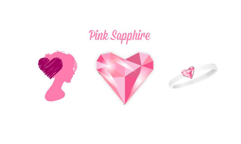 Pink Sapphire Birthstone