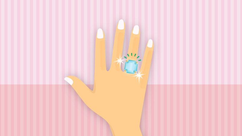 How long should you be dating to get a promise ring
