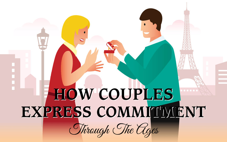 Couples Express Commitment