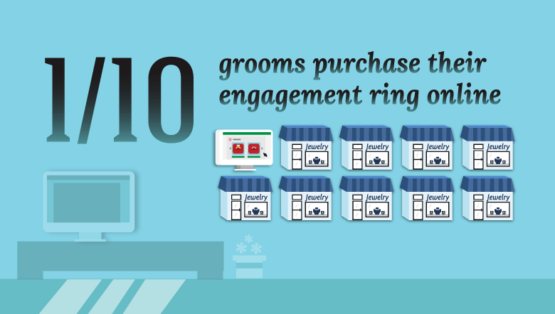 purchase their engagement rings online
