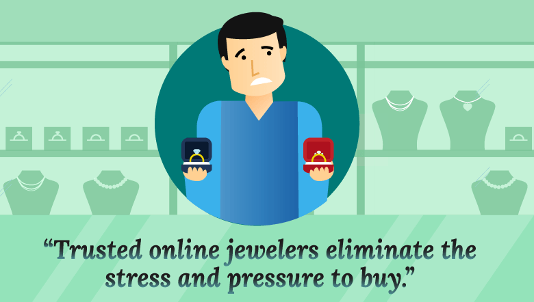 Benefits of Shopping Online vs. Brick-and-Mortar Stores