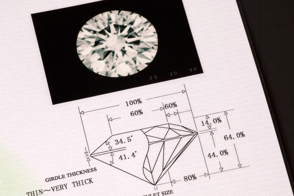 Wie bewerten Sie Diamanten?