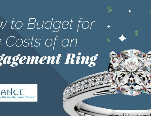 how to budget for the costs of an engagement ring